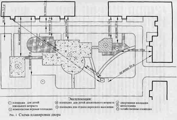 Схема планирования двора с