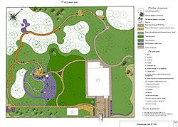 Ландшафтный дизайн и озеленение участка